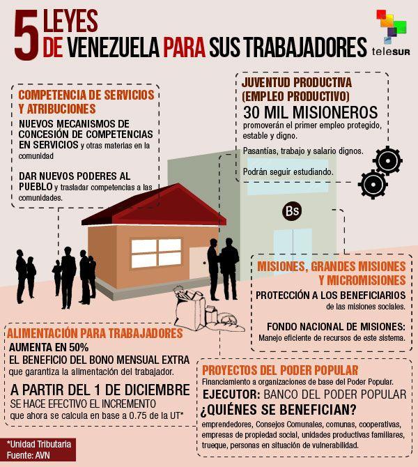 5 leyes de Venezuela para sus trabajadores