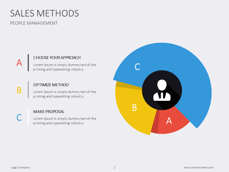 Sales Presentation Template Slidedesign Presentationdesign