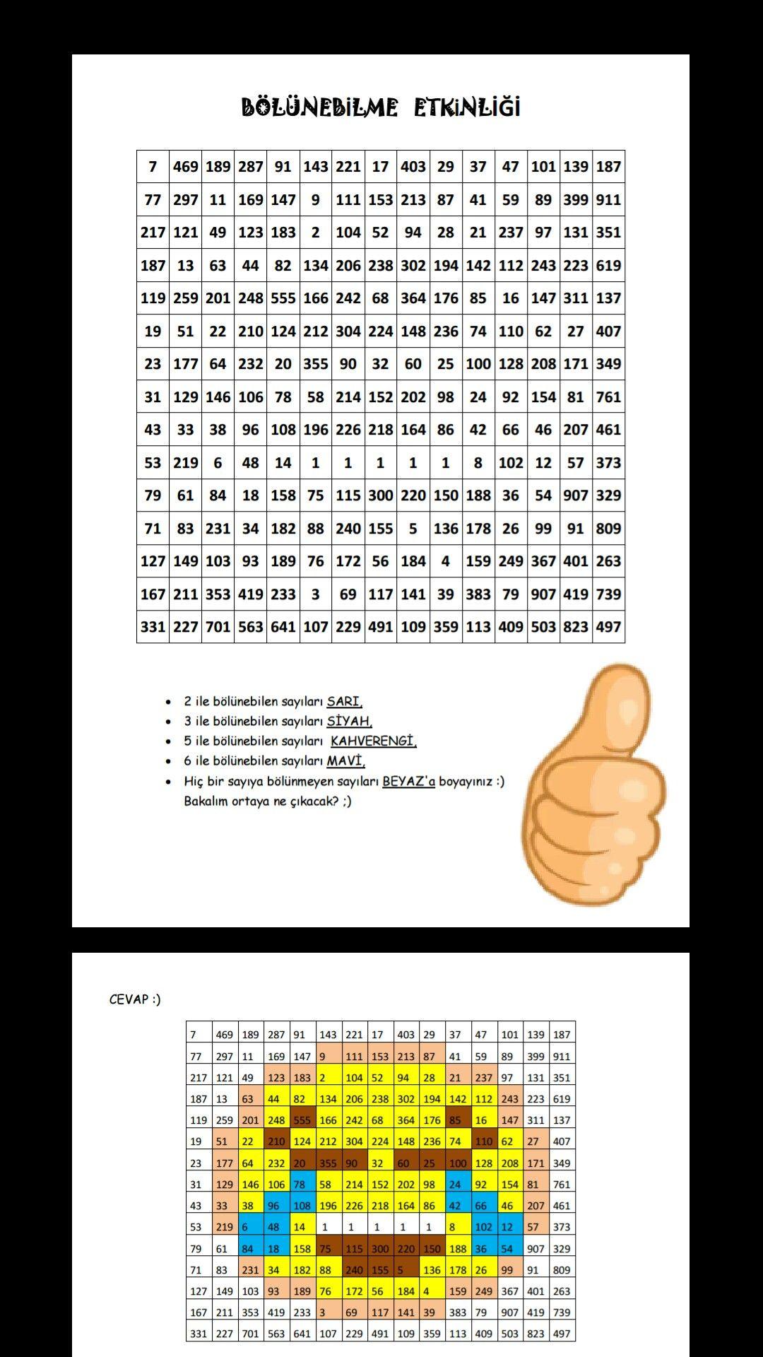 Matematik Bölünebilme Kuralları Etkinlik Boyama Math Math