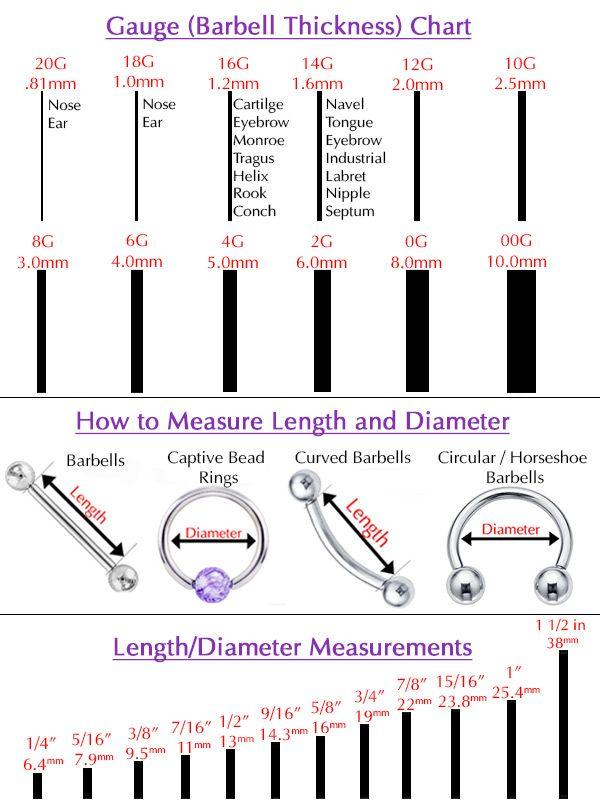 Body Jewellery sizes, measurements, gauges