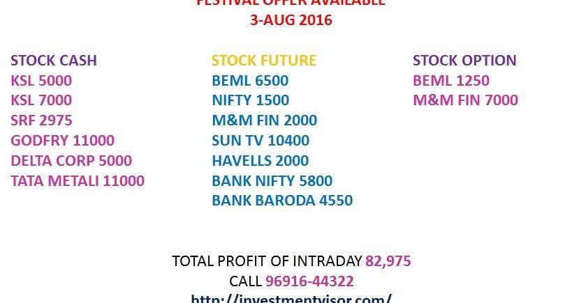 Investment Visor SEBI registered company 3 AUG EQUITY PERFORMANCE
