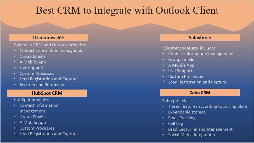 Crm Outlook Integration Combines A Calendar Contact Management
