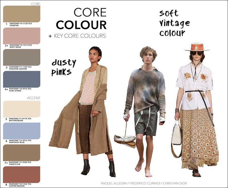 Image Result For Australia Fashion 2019 Closet Pinterest