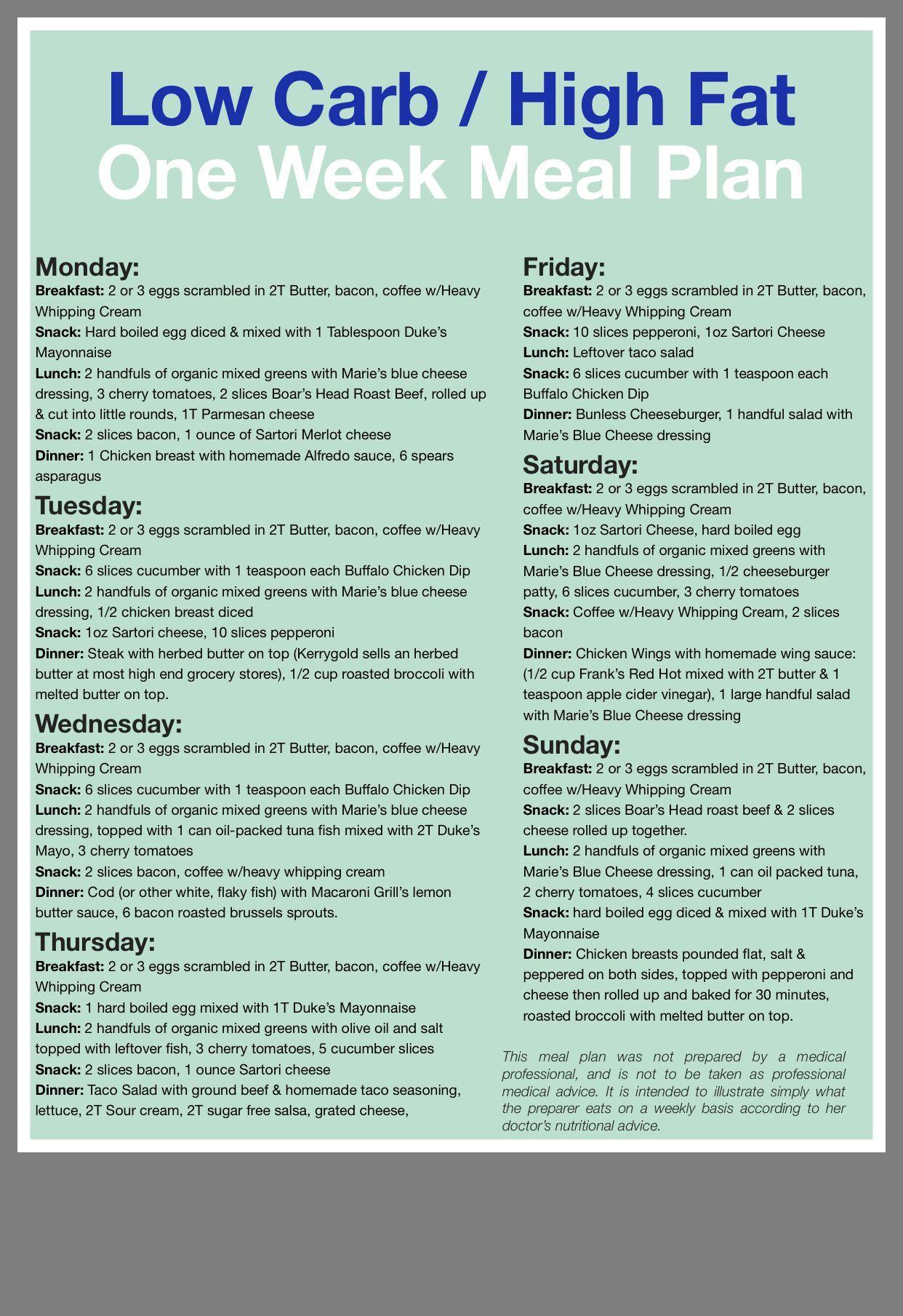 one week low carb diet