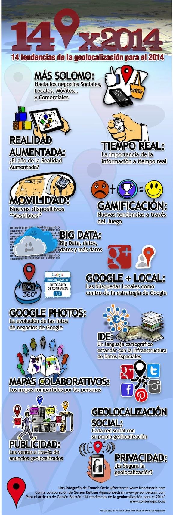 14 tendencias en Geolocalización 2014, #Infografía de Francis Ortiz y contenido Gersón Beltrán