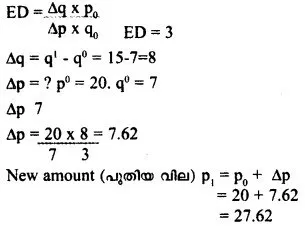 Plus Two Microeconomics Chapter Wise Previous Questions