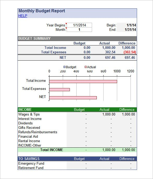 Simple Monthly Budget Report Template , Basic Budget Template - finance report format