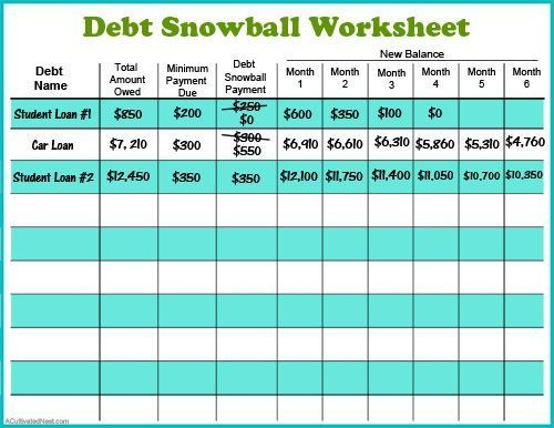 Free Printable Debt Snowball Worksheet- Perhaps the best way to pay - debt calculator spreadsheet