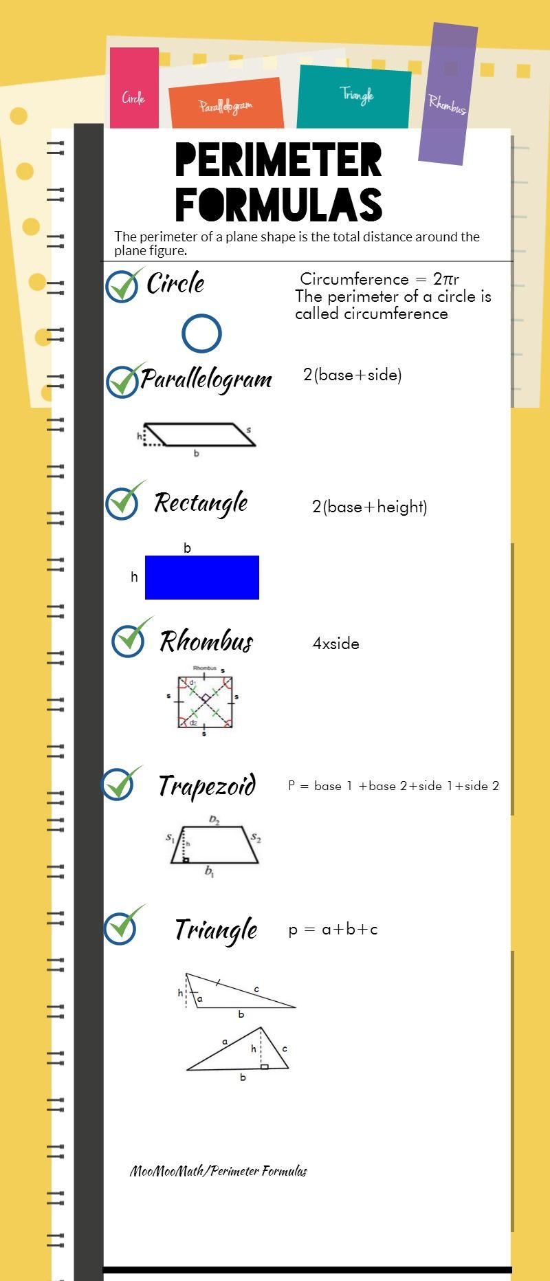 worksheet Perimeter Formula perimeter formulas plane shapes quick reference infographic math infographic