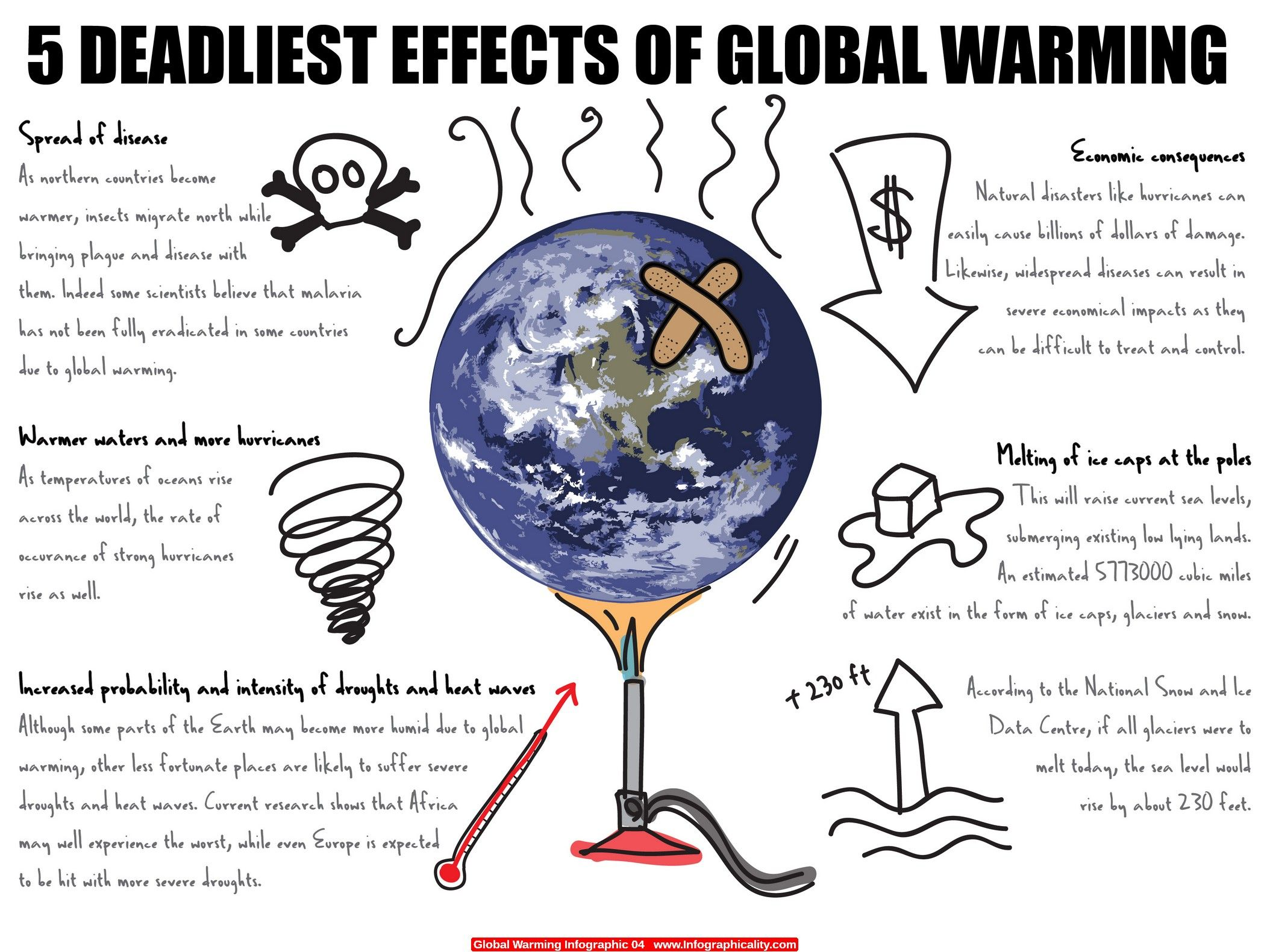 Deadliest Effects Of Global Warming  Infografiky Z Celho Svta   Deadliest Effects Of Global Warming Impact Of Global Warming Global  Warming Climate Change