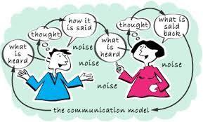 Resultado de imagen para communication