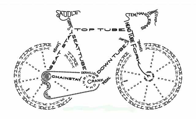 In Case You Ever Get Confused With Images Bicycle Art