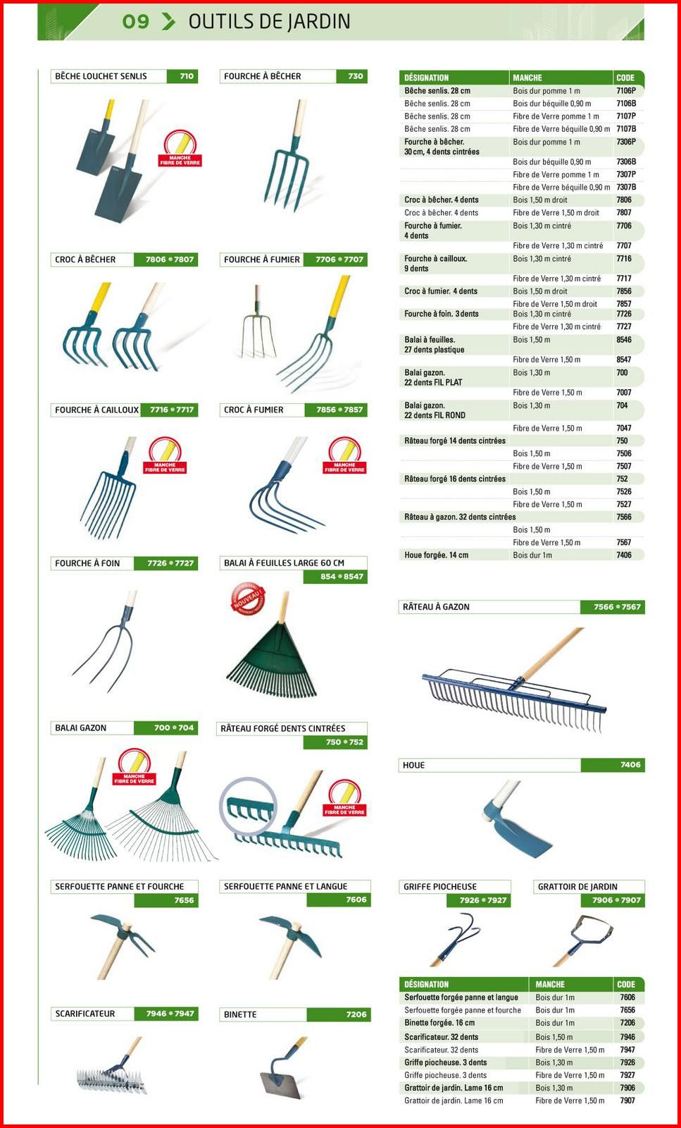 Les Outils De Jardinage Avec Photos outils de jardin 571936 catalogue de jardinage outil de
