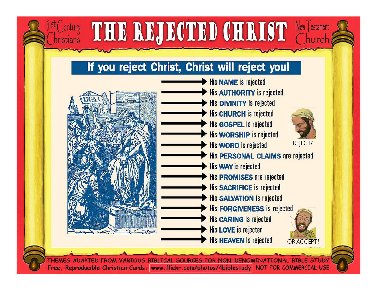 The Rejected Christ -1st Century Christianity - New
