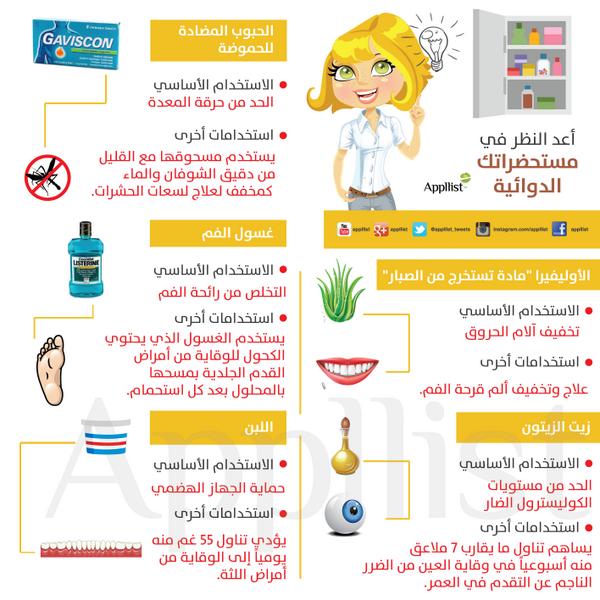 ابليست بالعربية On Twitter Health Advice Fitness Nutrition Health