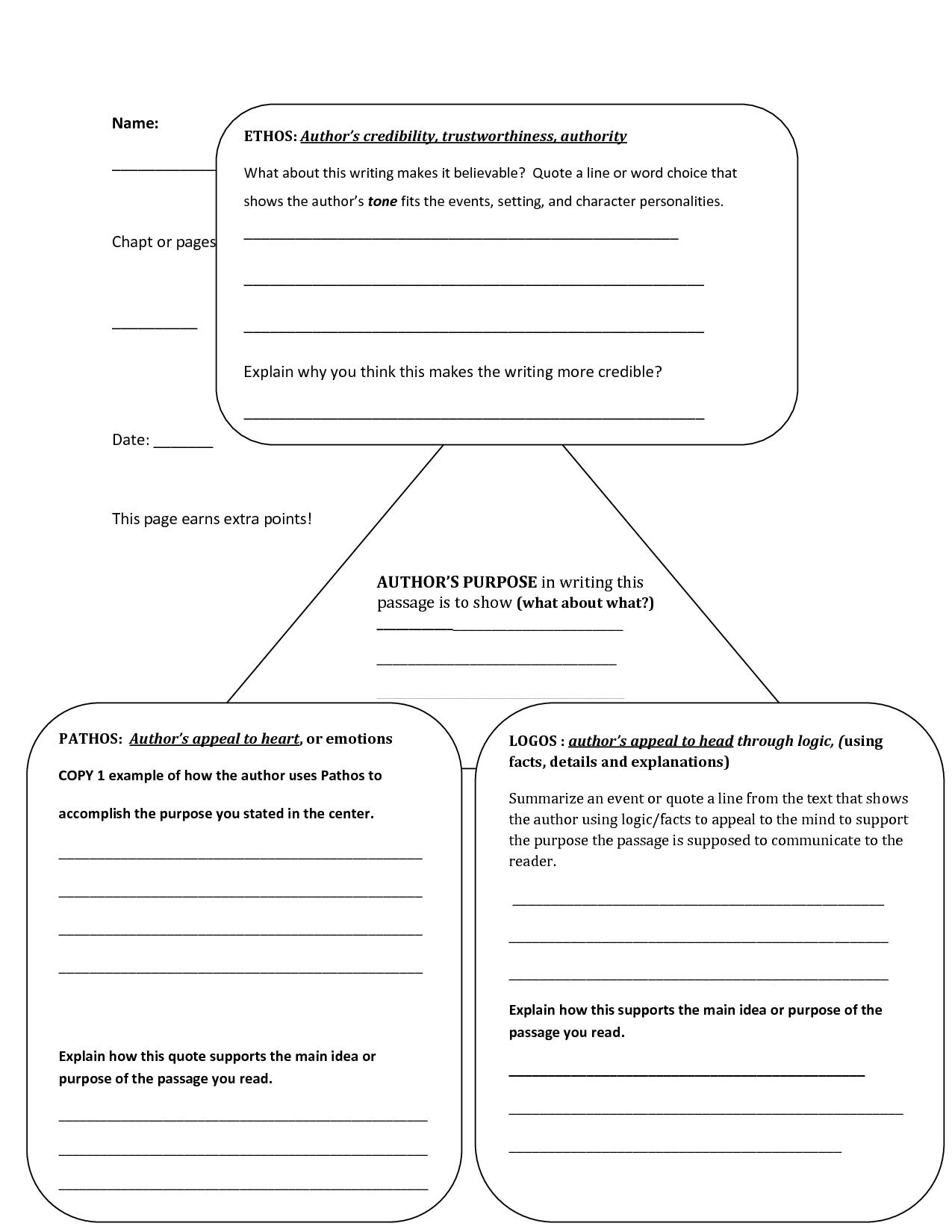 Image Result For Rhetorical Triangle Worksheet