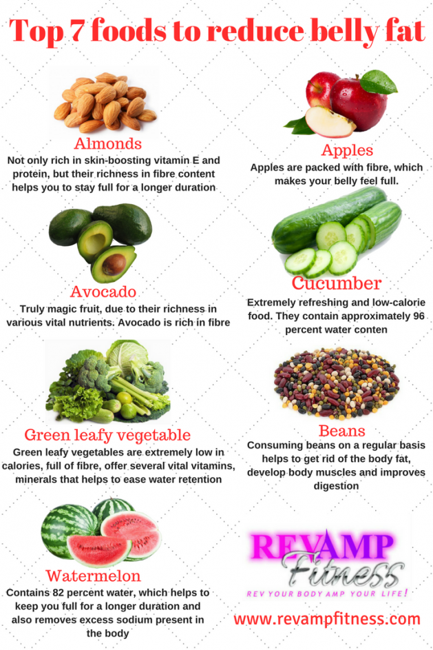 diet to reduce belly fat fast