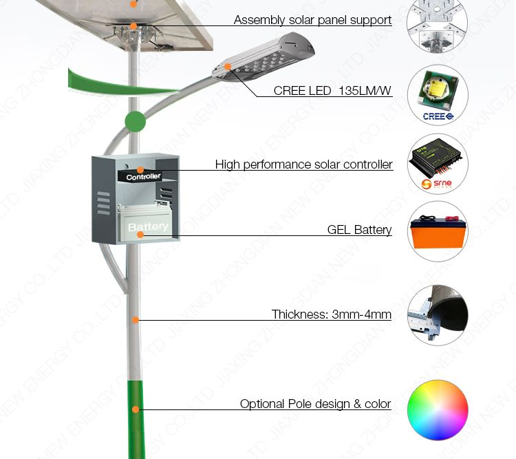 Led Solar Light 50w Led Light With Microwave Sensor Street