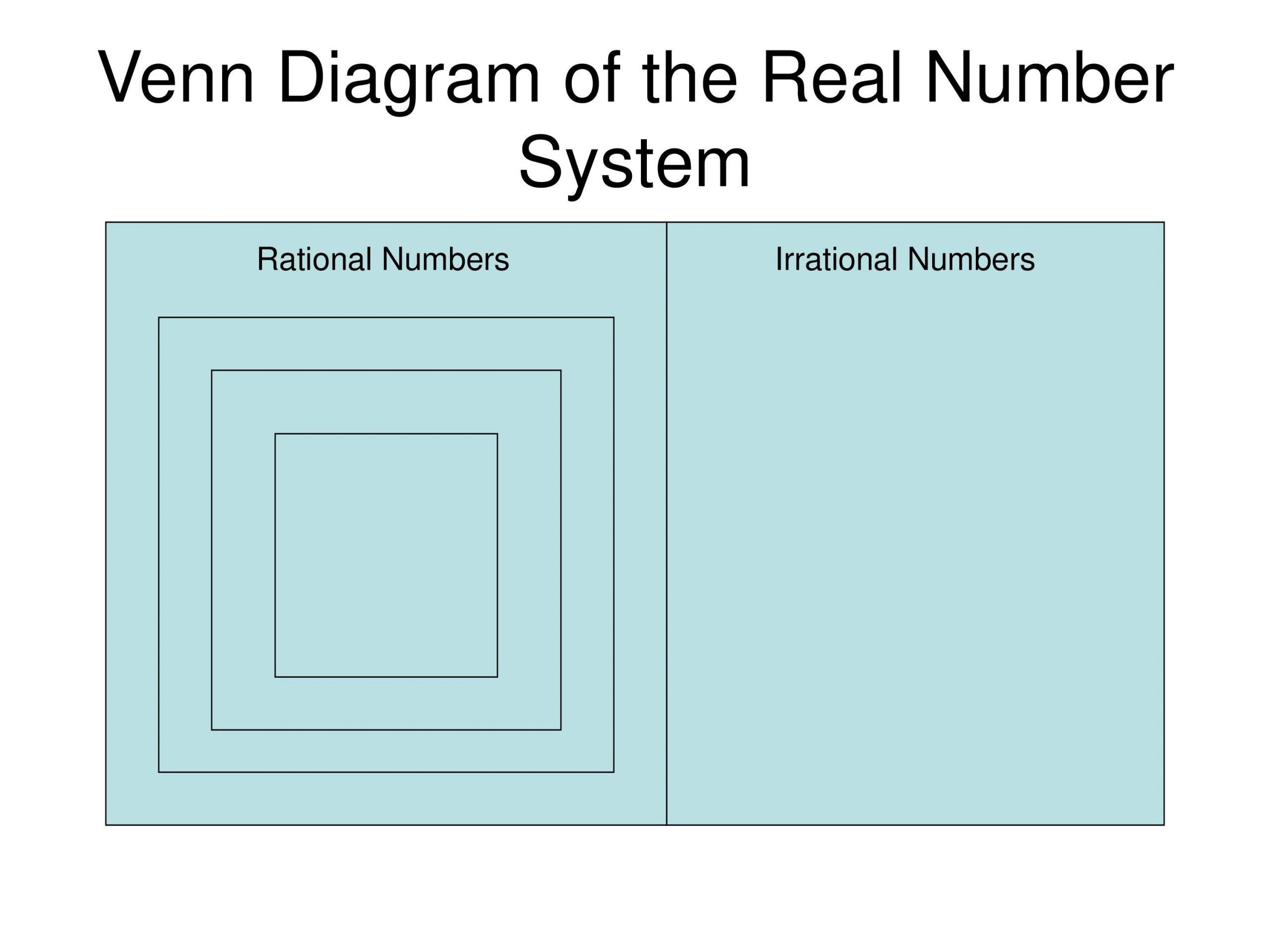 Real Number System Worksheet Real Numbers Ppt Powerpoint Slides In 2020 Real Number System Number System Number System Worksheets