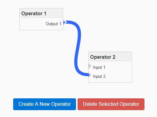 Dragndrop flow chart plugin with jquery and jquery ui flowchart flowchartjs is a jquery jquery ui based flowchart plugin which enables you to create dragndrop flowchart boxes and connect between them with a custom ccuart Images