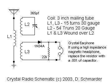 Dave's Homemade Radios Crystal Schematic Selector Page 2 | electric