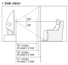 Image Result For Best Height For Tv On Wall Couch Bilder Groß