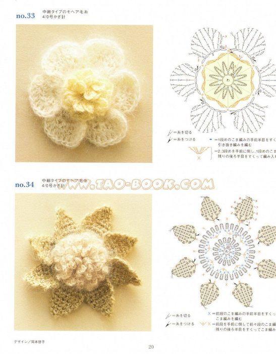 Pin de Rabab Amin en flower crochet | Pinterest | Flores, Patrones ...