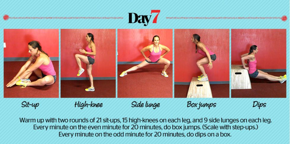 7 Days of 25Minute Interval Training Workouts Interval