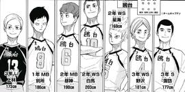 Kamomedai High Haikyuu Wiki Fandom In 2020 One Team High School Team Banner