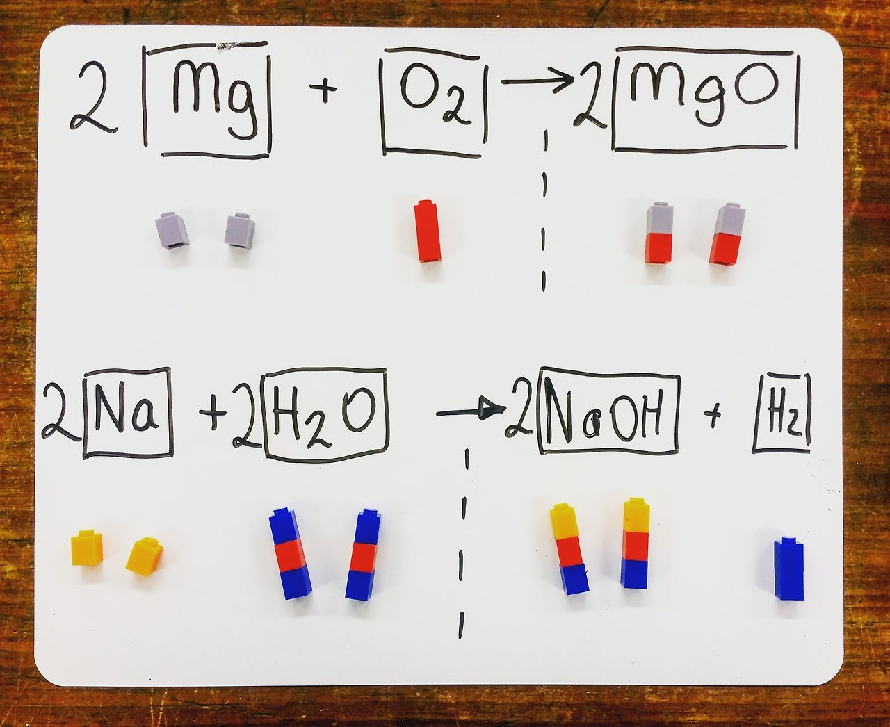 Introducing Students To Balancing Chemical Equations Using Lego Learning Science Teaching Chemistry Chemistry Lessons [ 1046 x 1280 Pixel ]