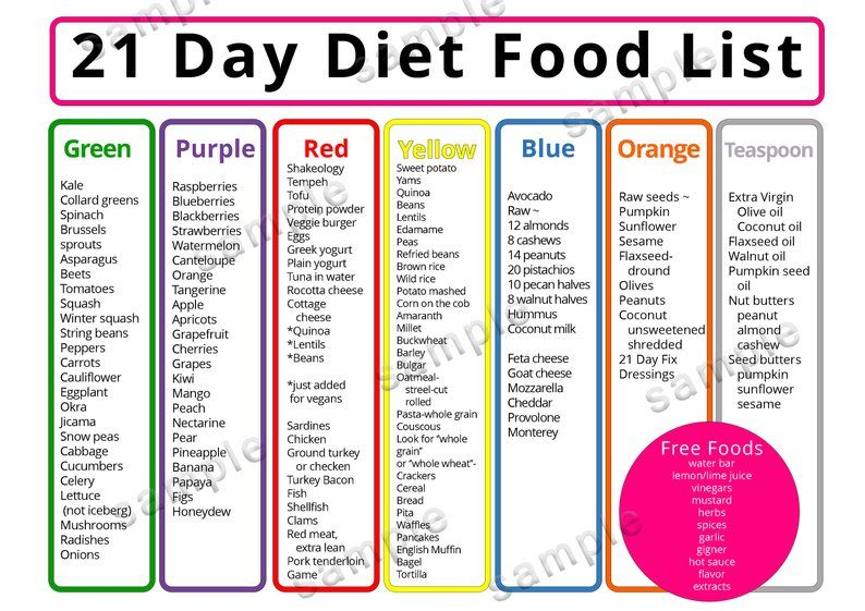 21 day diet Meal Plan, Food list, Shopping List, Printable