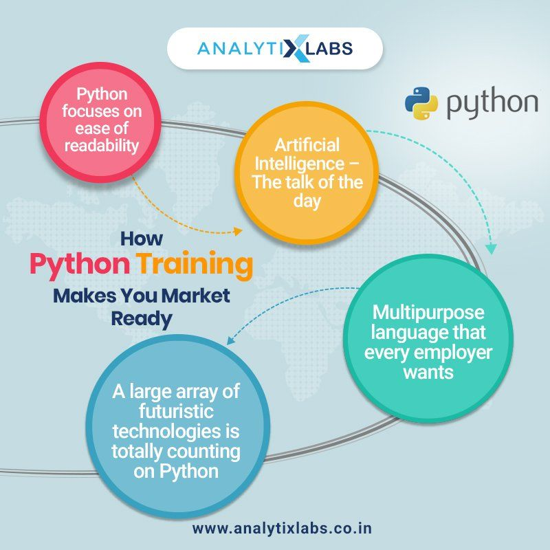 Looking For Trained Skilled Professionals For Python