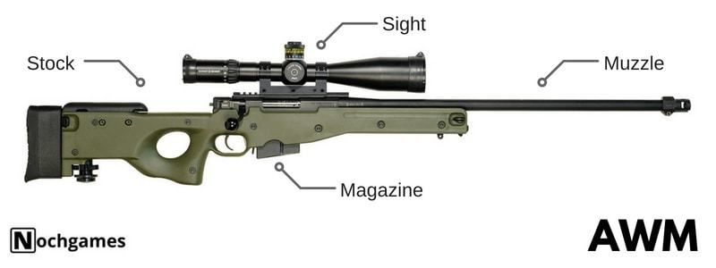 Pubg Weapon Guide Awm Nochgames Guns Wallpaper Guns Drawing Sniper Art