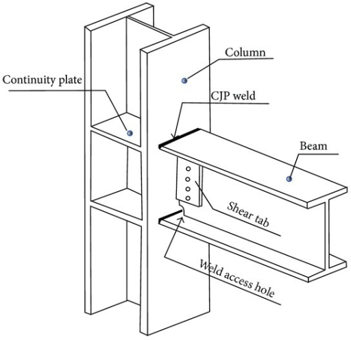 Typical Pre Northridge Beam To Column Moment Connection