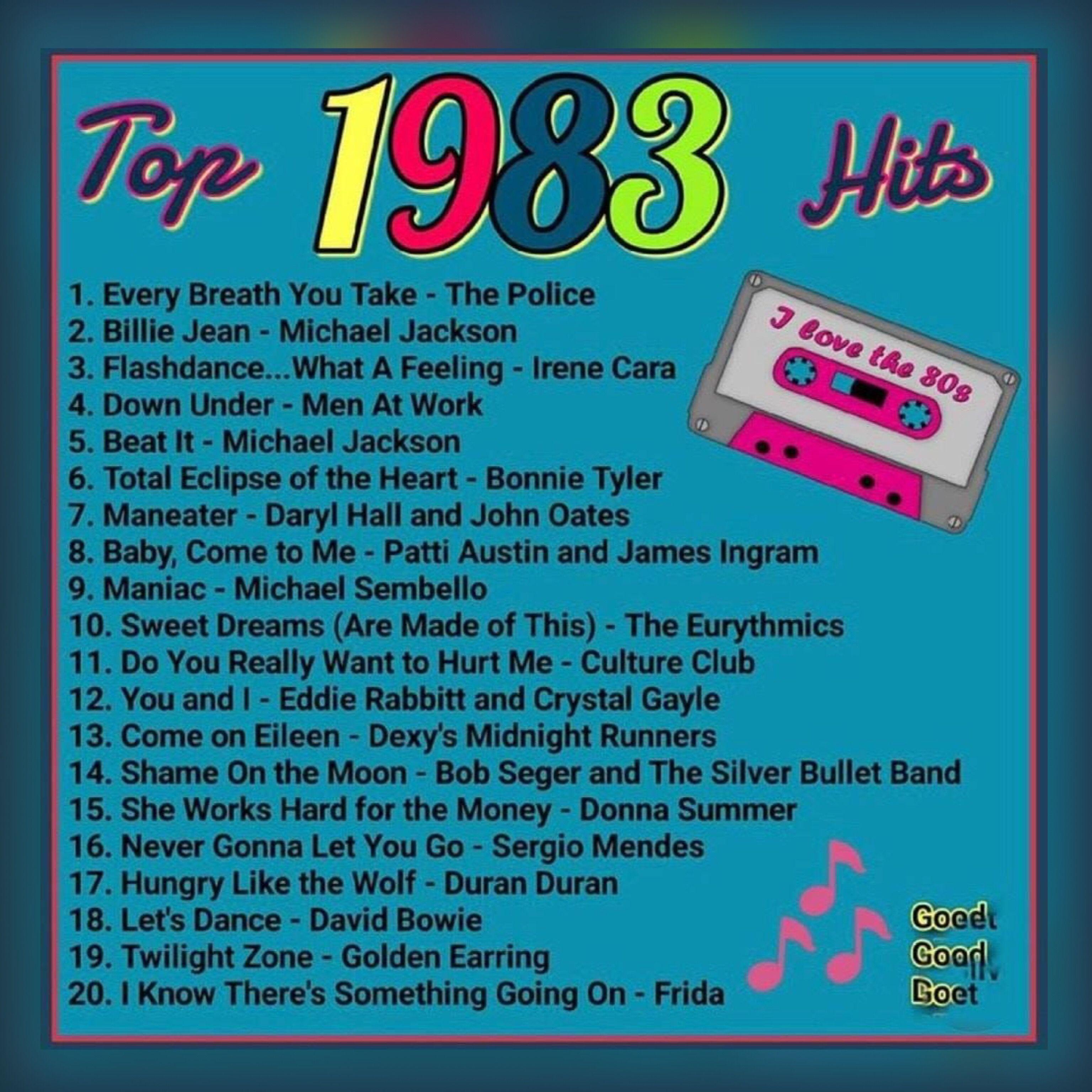Pin By Kar3n 59 On Memories 80s Songs Music Hits Music Memories