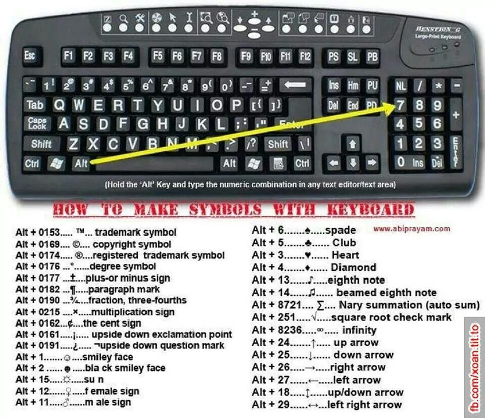 How To Type Symbols On Keyboard Codes Pinterest Symbols Life