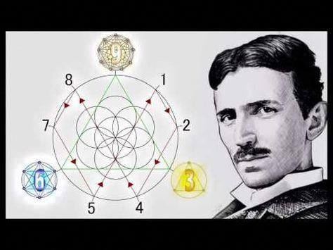 Tesla 369 Law of Attraction, Energy Frequency Vibration ...