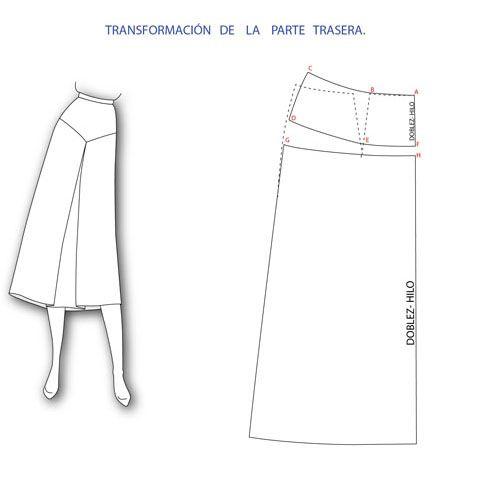 DIY Costura: falda bsica, muy fcil de hacer patrn