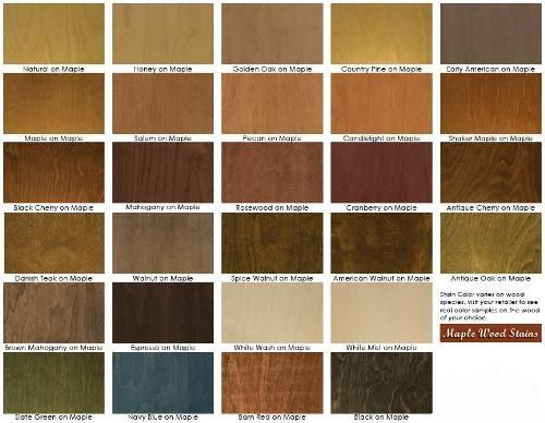 Maple stains master bath fixtures pinterest cabinet