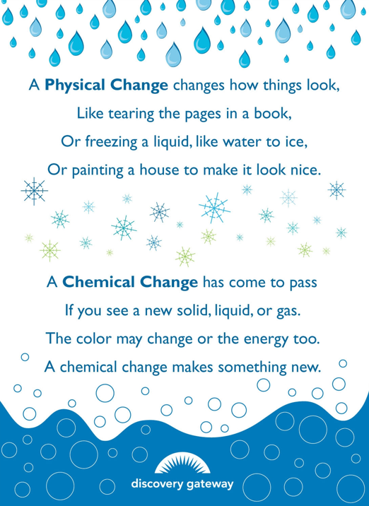 Physical and Chemical Reaction Poem – Physical Vs Chemical Changes Worksheet