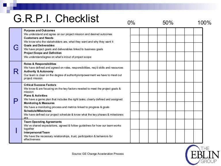 The GRPI (Goals, Roles, Plans, Interpersonal Norms) worksheet - project checklist