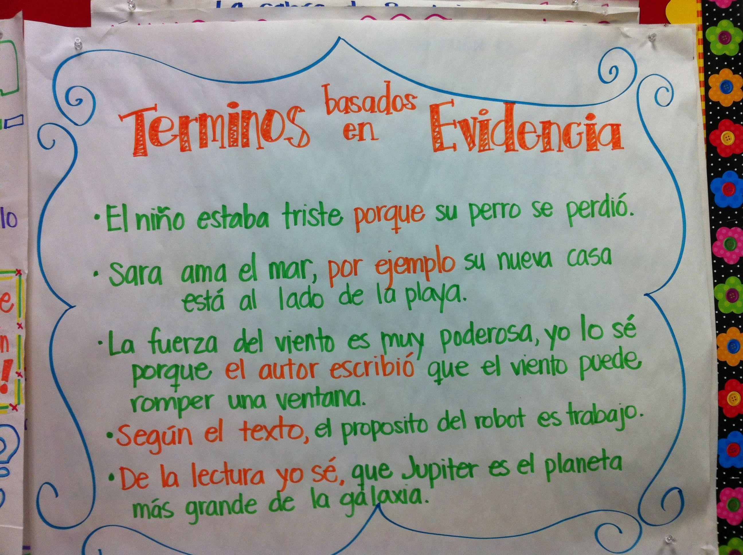 Terminos Para Citar Evidencia Citing Evidence Anchor Chart