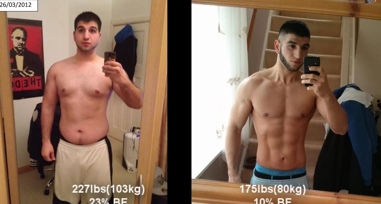 Power yoga weight loss images before and after men you are