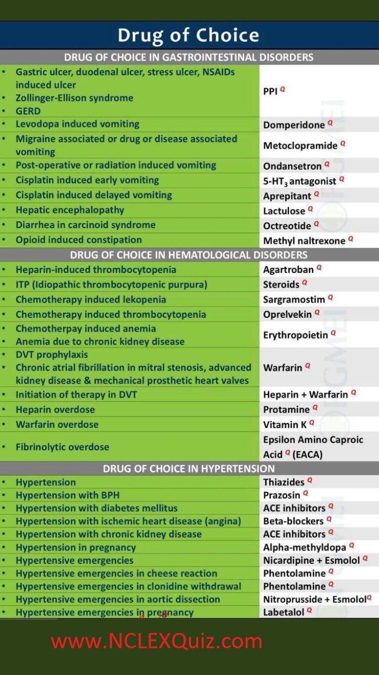 31+ Drug of choice for osteoporosis ideas