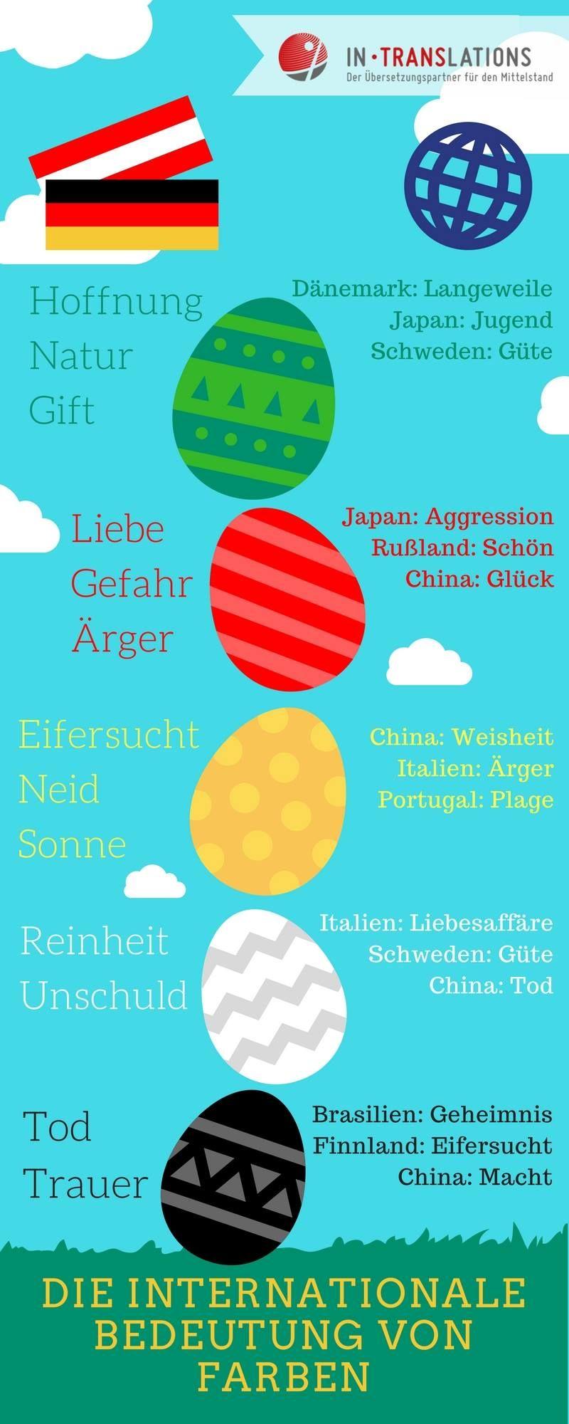 Die Bedeutung Von Ostern