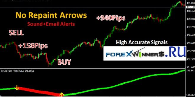 Xmaster Formula Indicator Forex Winners Free Download
