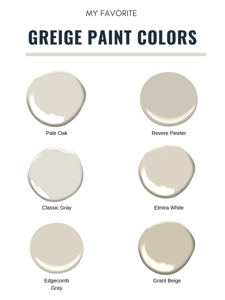 My Favorite Greige Paint Colors (With images)   Greige ...