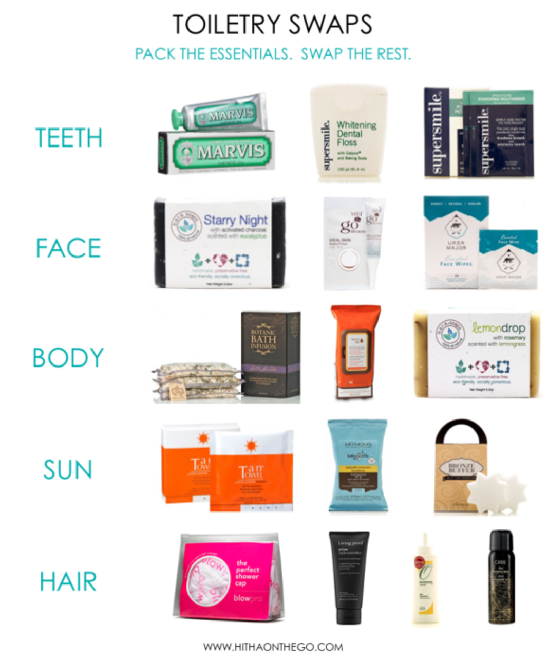 how to pack toiletries for a flight