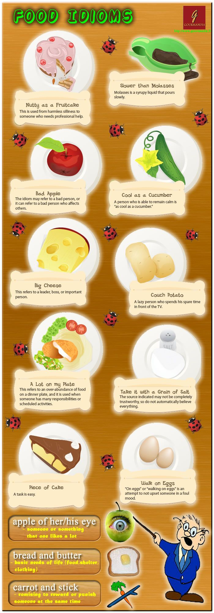 Most languages have idiomatic expressions about food, and English is no exception. Learn English Idioms - idioms and sayings about food.