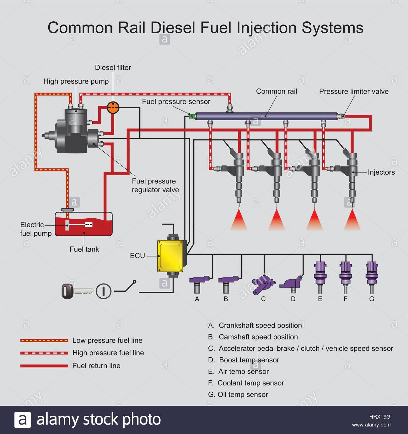 download this stock vector common rail direct fuel injection is a direct fuel injection system for petrol and diesel engines  [ 1300 x 1382 Pixel ]